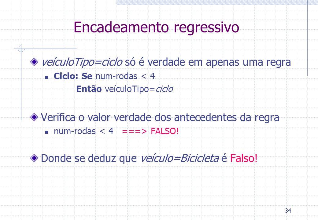 34 Encadeamento regressivo veículoTipo=ciclo só é verdade em apenas uma regra Ciclo: Se num-rodas < 4 Então veículoTipo=ciclo Verifica o valor verdade dos antecedentes da regra num-rodas FALSO.