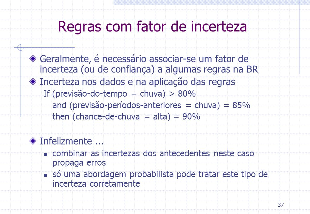 37 Regras com fator de incerteza Geralmente, é necessário associar-se um fator de incerteza (ou de confiança) a algumas regras na BR Incerteza nos dados e na aplicação das regras If (previsão-do-tempo = chuva) > 80% and (previsão-períodos-anteriores = chuva) = 85% then (chance-de-chuva = alta) = 90% Infelizmente...