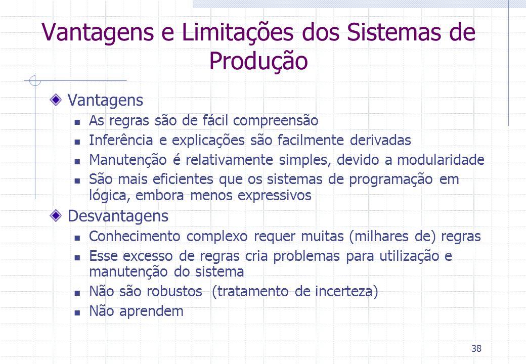 38 Vantagens e Limitações dos Sistemas de Produção Vantagens As regras são de fácil compreensão Inferência e explicações são facilmente derivadas Manu