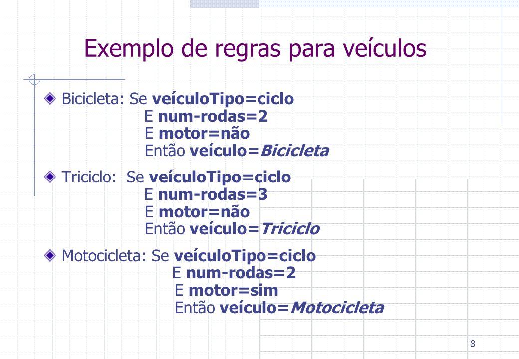 8 Exemplo de regras para veículos Bicicleta: Se veículoTipo=ciclo E num-rodas=2 E motor=não Então veículo=Bicicleta Triciclo: Se veículoTipo=ciclo E num-rodas=3 E motor=não Então veículo=Triciclo Motocicleta: Se veículoTipo=ciclo E num-rodas=2 E motor=sim Então veículo=Motocicleta