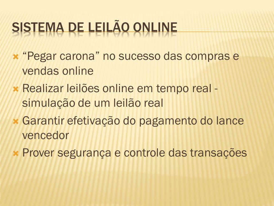 """ """"Pegar carona"""" no sucesso das compras e vendas online  Realizar leilões online em tempo real - simulação de um leilão real  Garantir efetivação do"""
