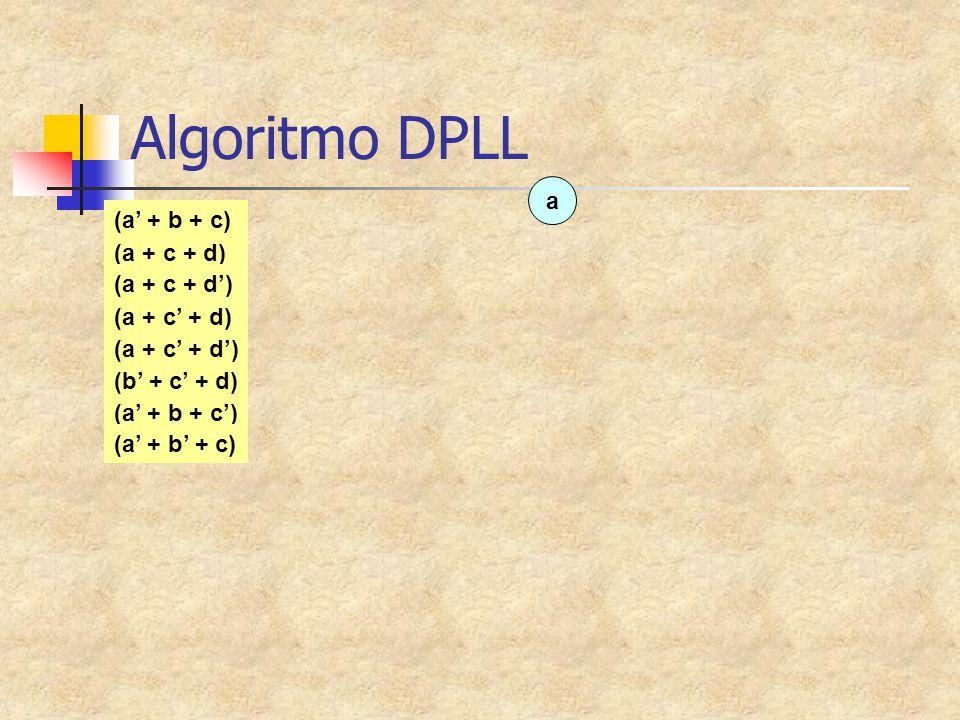 Algoritmo DPLL (a + c + d) (a + c + d') (a + c' + d) (a + c' + d') (a' + b + c) (b' + c' + d) (a' + b + c') (a' + b' + c) a