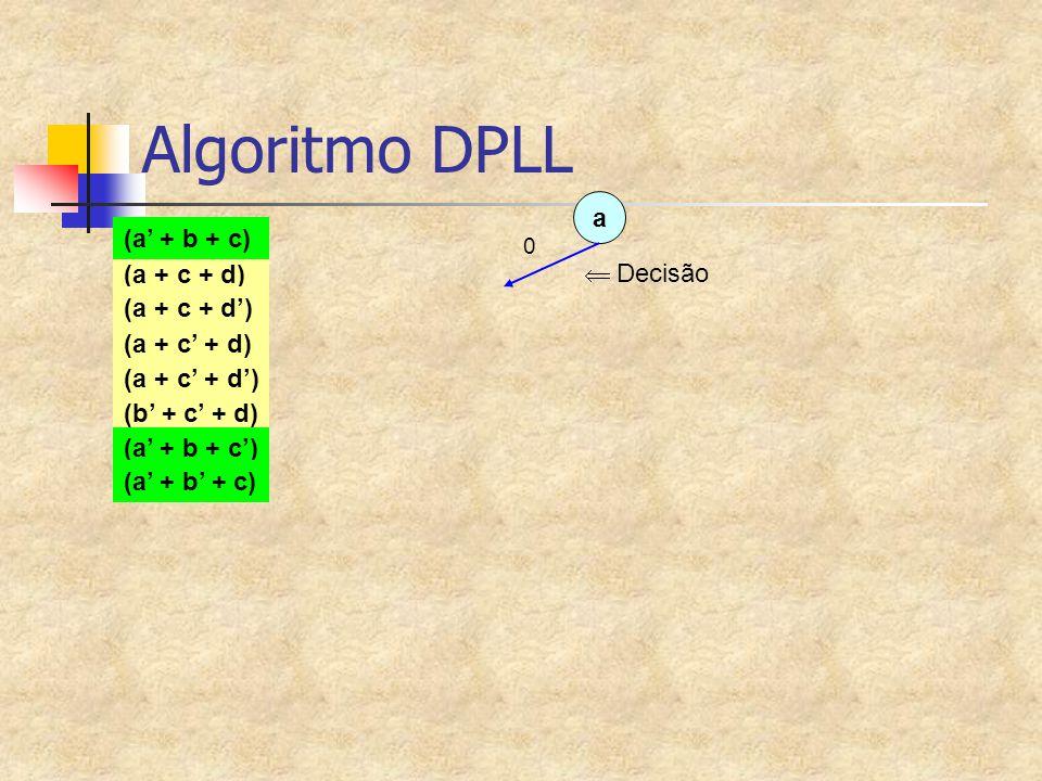 Algoritmo DPLL a 0 (a + c + d) (a + c + d') (a + c' + d) (a + c' + d') (a' + b + c) (b' + c' + d) (a' + b + c') (a' + b' + c)  Decisão