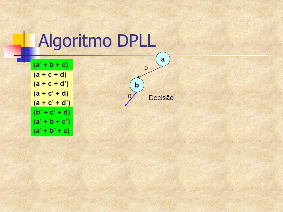 Algoritmo DPLL a 0 (a + c + d) (a + c + d') (a + c' + d) (a + c' + d') (a' + b + c) (b' + c' + d) (a' + b + c') (a' + b' + c) b 0  Decisão
