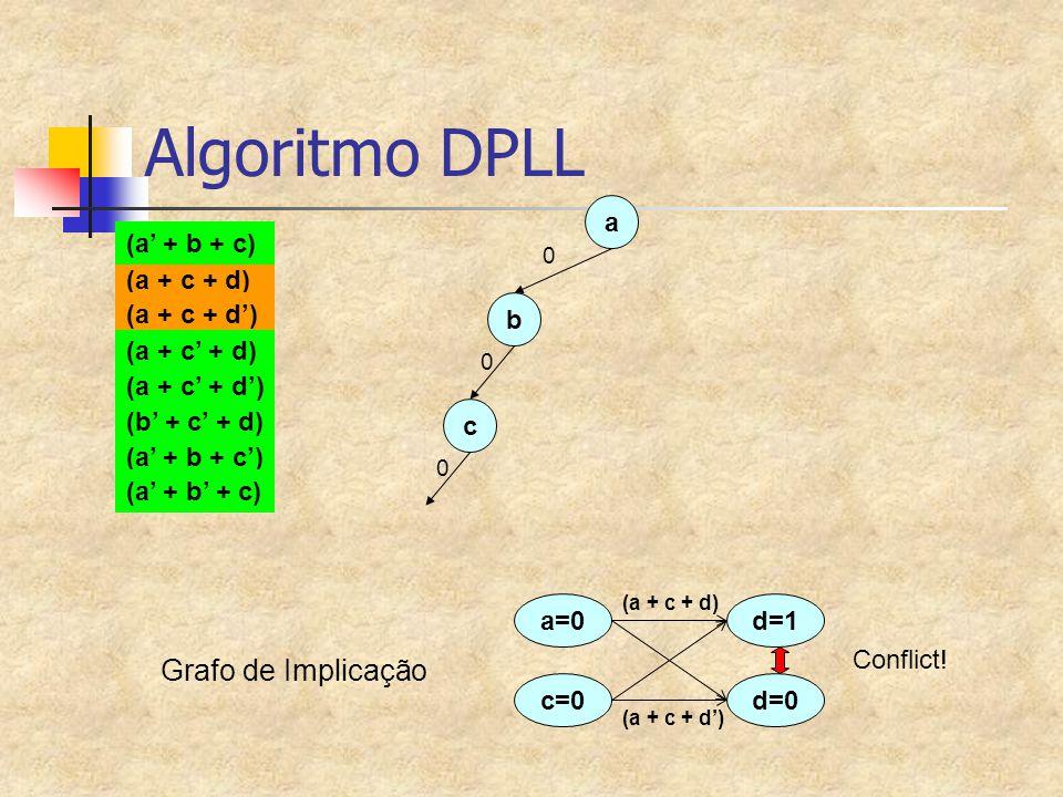 Algoritmo DPLL a 0 (a + c + d) (a + c + d') (a + c' + d) (a + c' + d') (a' + b + c) (b' + c' + d) (a' + b + c') (a' + b' + c) b 0 c 0 d=1 c=0 (a + c +