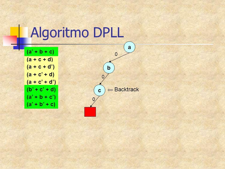 Algoritmo DPLL a 0 (a + c + d) (a + c + d') (a + c' + d) (a + c' + d') (a' + b + c) (b' + c' + d) (a' + b + c') (a' + b' + c) b 0 c 0  Backtrack