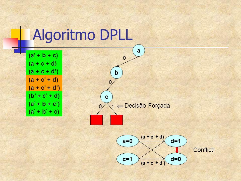 Algoritmo DPLL a 0 (a + c + d) (a + c + d') (a + c' + d) (a + c' + d') (a' + b + c) (b' + c' + d) (a' + b + c') (a' + b' + c) b 0 c 0 d=1 c=1 (a + c'