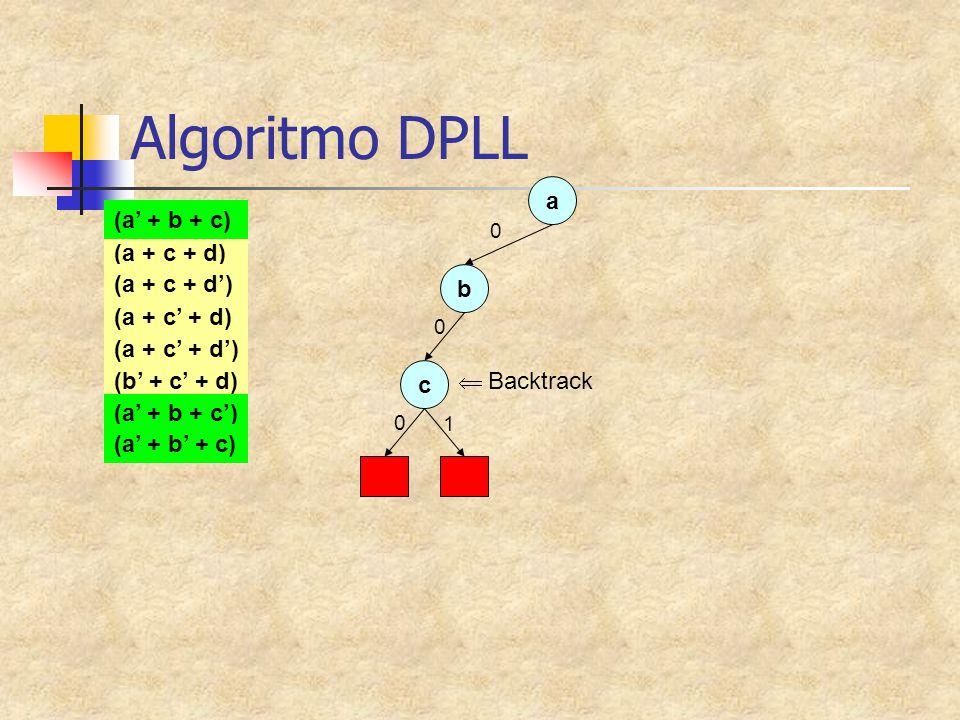 Algoritmo DPLL a 0 (a + c + d) (a + c + d') (a + c' + d) (a + c' + d') (a' + b + c) (b' + c' + d) (a' + b + c') (a' + b' + c) b 0 c 0 1  Backtrack