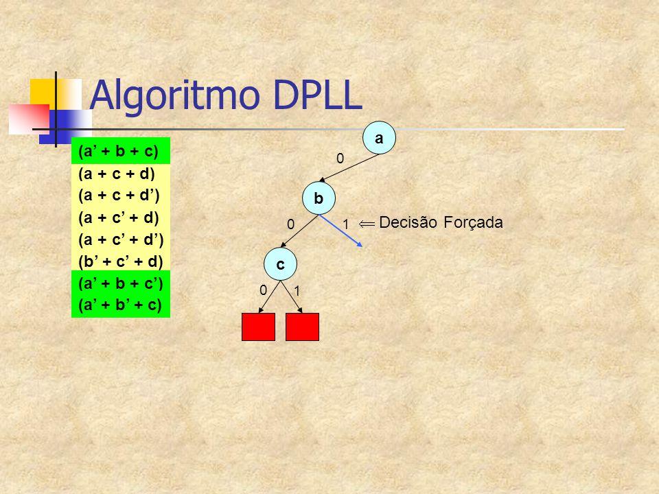 Algoritmo DPLL a 0 (a + c + d) (a + c + d') (a + c' + d) (a + c' + d') (a' + b + c) (b' + c' + d) (a' + b + c') (a' + b' + c) b 0 c 0 1 1  Decisão Fo