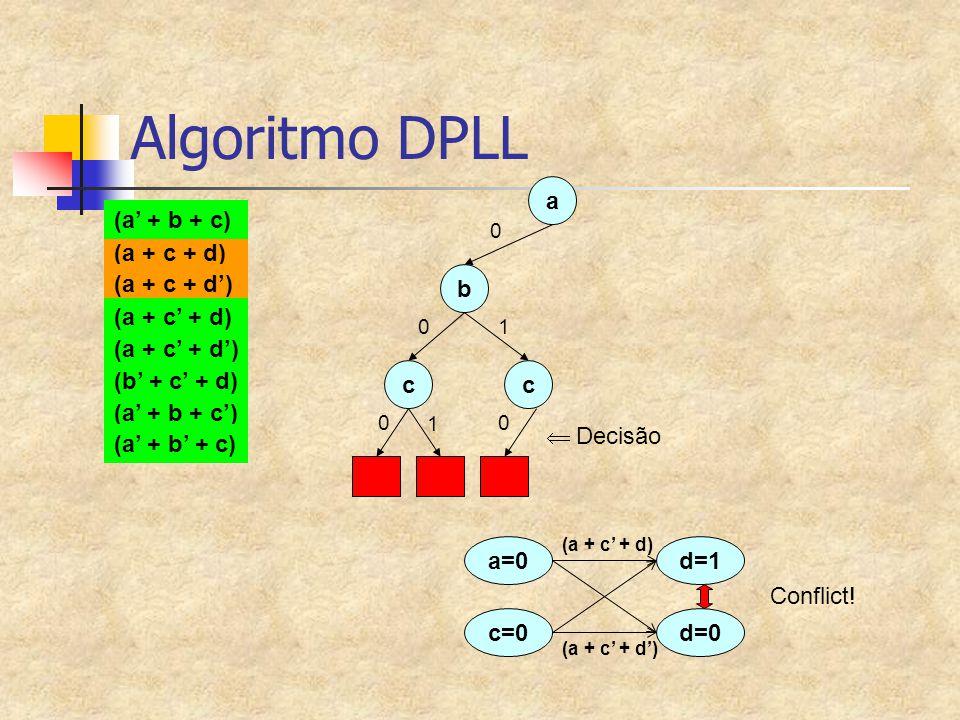 Algoritmo DPLL a 0 (a + c + d) (a + c + d') (a + c' + d) (a + c' + d') (a' + b + c) (b' + c' + d) (a' + b + c') (a' + b' + c) b 0 c 0 d=1 c=0 (a + c'