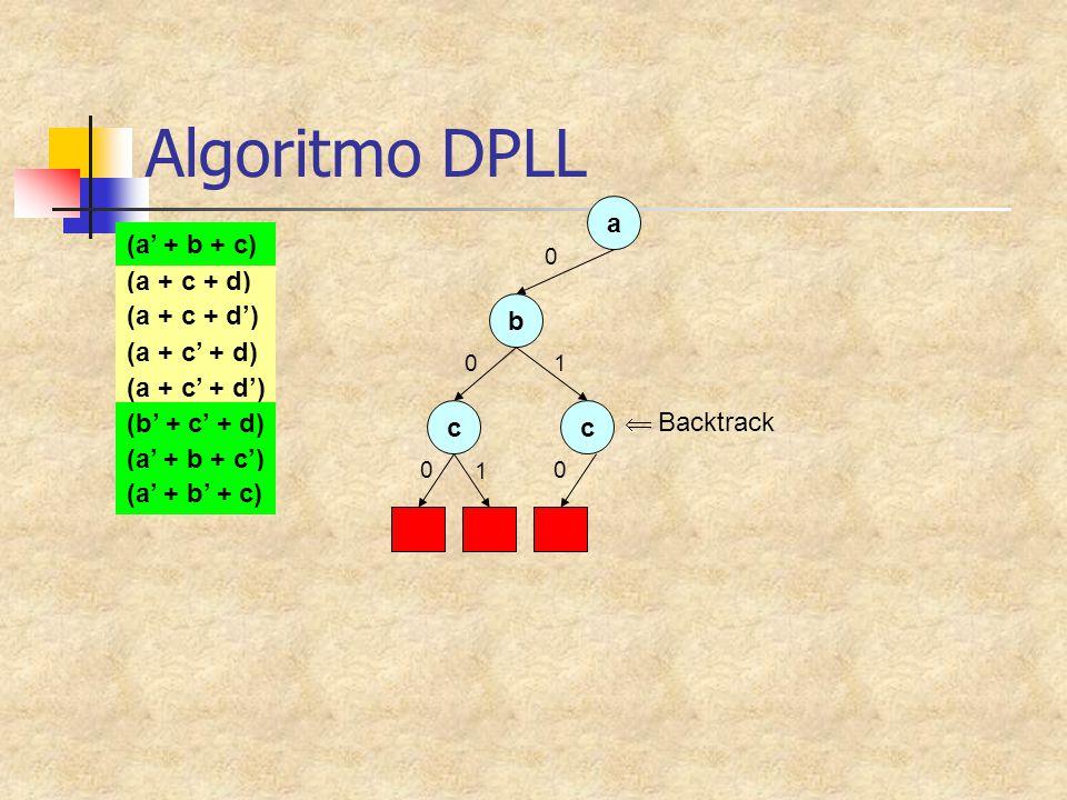 Algoritmo DPLL a 0 (a + c + d) (a + c + d') (a + c' + d) (a + c' + d') (a' + b + c) (b' + c' + d) (a' + b + c') (a' + b' + c) b 0 c 0 1 c 0 1  Backtr