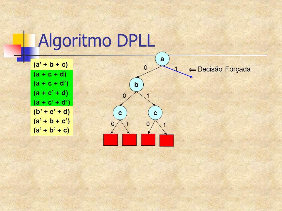 Algoritmo DPLL a 0 (a + c + d) (a + c + d') (a + c' + d) (a + c' + d') (a' + b + c) (b' + c' + d) (a' + b + c') (a' + b' + c) b 0 c 0 1 c 0 1 1 1  De