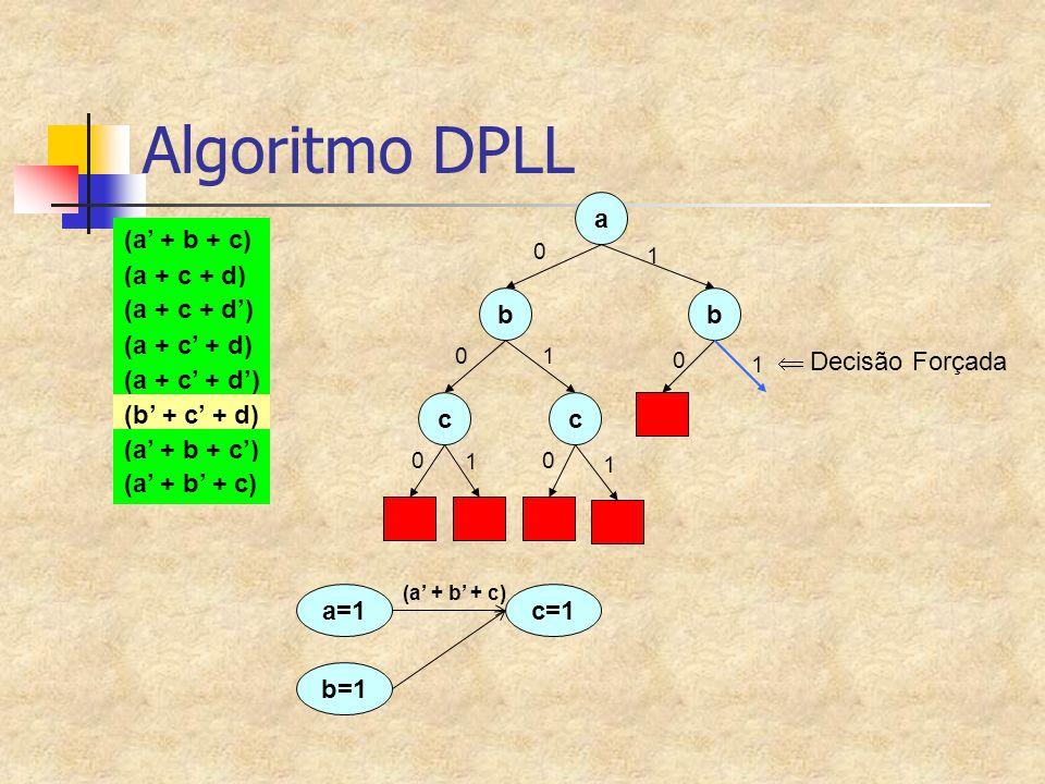 Algoritmo DPLL a 0 (a + c + d) (a + c + d') (a + c' + d) (a + c' + d') (a' + b + c) (b' + c' + d) (a' + b + c') (a' + b' + c) b 0 c 0 1 c 0 1 1 1 b 0
