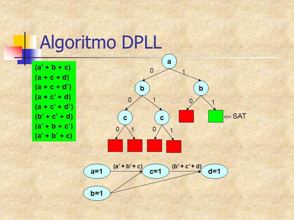 Algoritmo DPLL a (a + c + d) (a + c + d') (a + c' + d) (a + c' + d') (a' + b + c) (b' + c' + d) (a' + b + c') (a' + b' + c) b 0 c 0 1 c 0 1 1 1 b 0 1