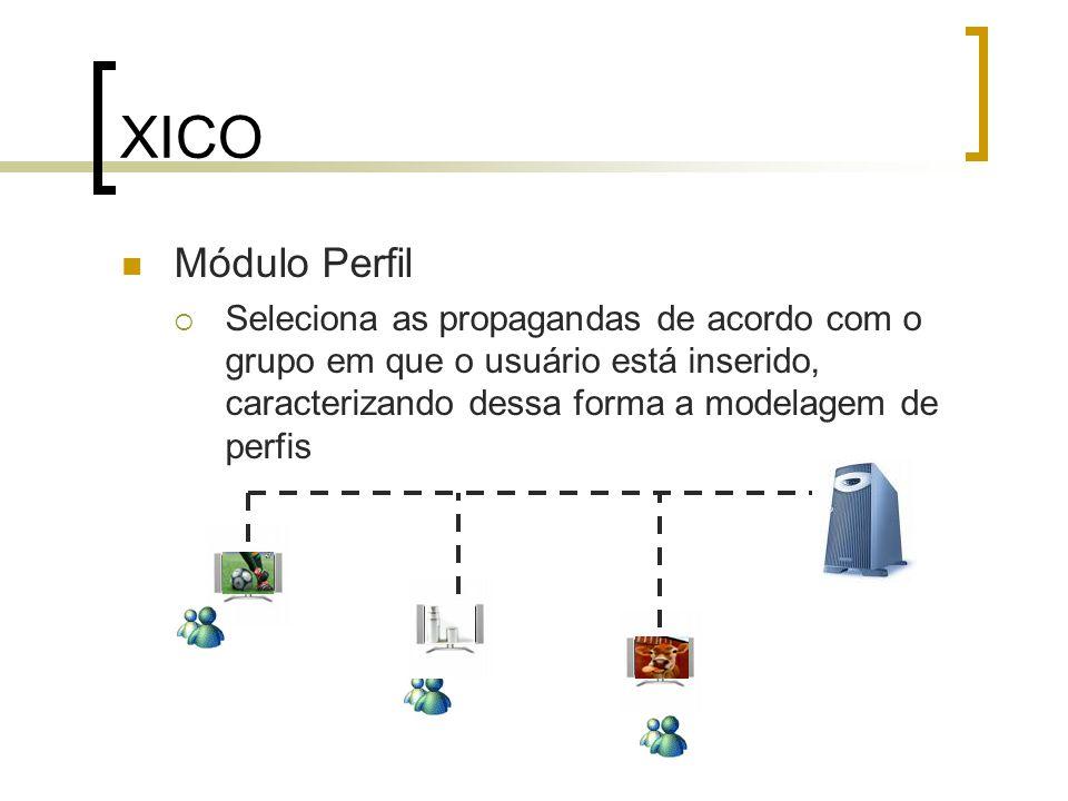 XICO Módulo Propaganda  Transmite os dados da propaganda através de uma interface simples e amigável