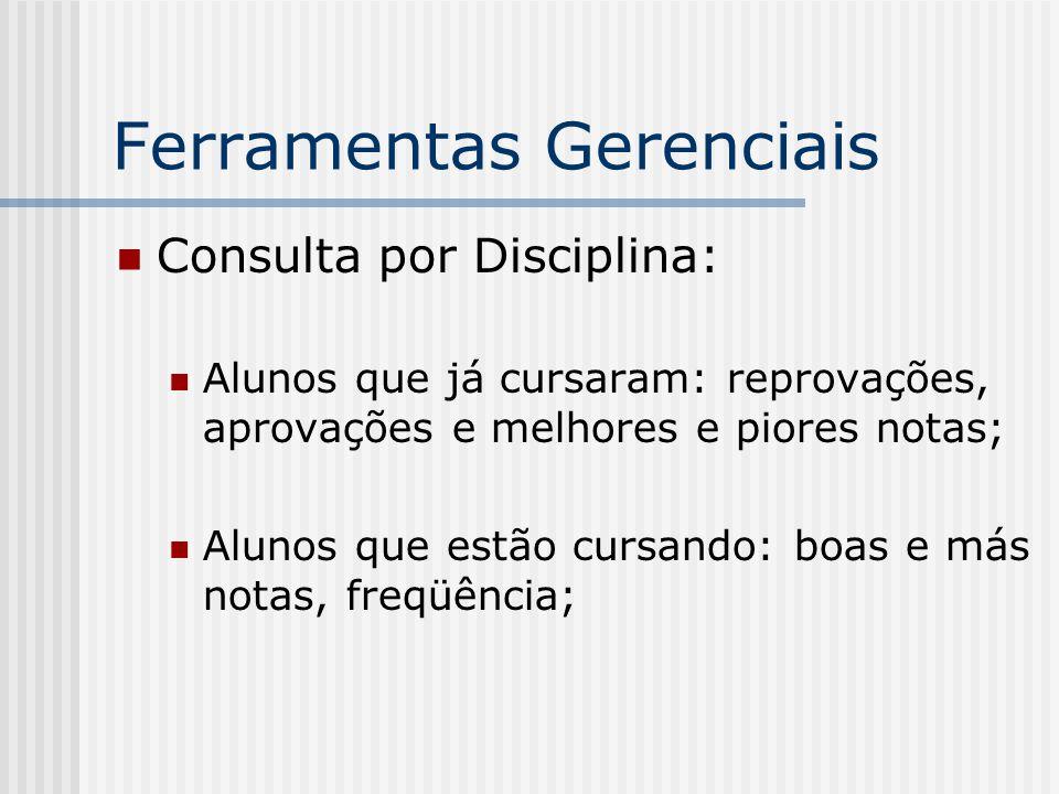 Ferramentas Gerenciais Consulta por Disciplina: Alunos que já cursaram: reprovações, aprovações e melhores e piores notas; Alunos que estão cursando: boas e más notas, freqüência;