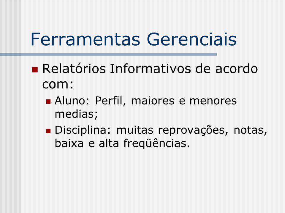 Ferramentas Gerenciais Relatórios Informativos de acordo com: Aluno: Perfil, maiores e menores medias; Disciplina: muitas reprovações, notas, baixa e alta freqüências.