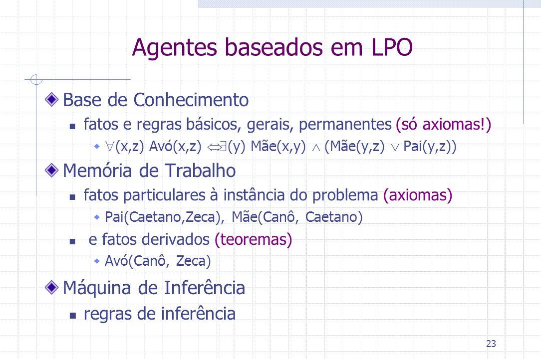 23 Agentes baseados em LPO Base de Conhecimento fatos e regras básicos, gerais, permanentes (só axiomas!)   (x,z) Avó(x,z)  (y) Mãe(x,y)  (Mãe(