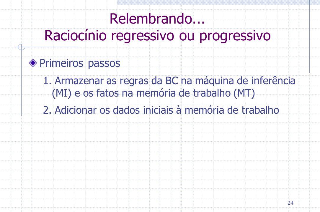 24 Relembrando... Raciocínio regressivo ou progressivo Primeiros passos 1. Armazenar as regras da BC na máquina de inferência (MI) e os fatos na memór