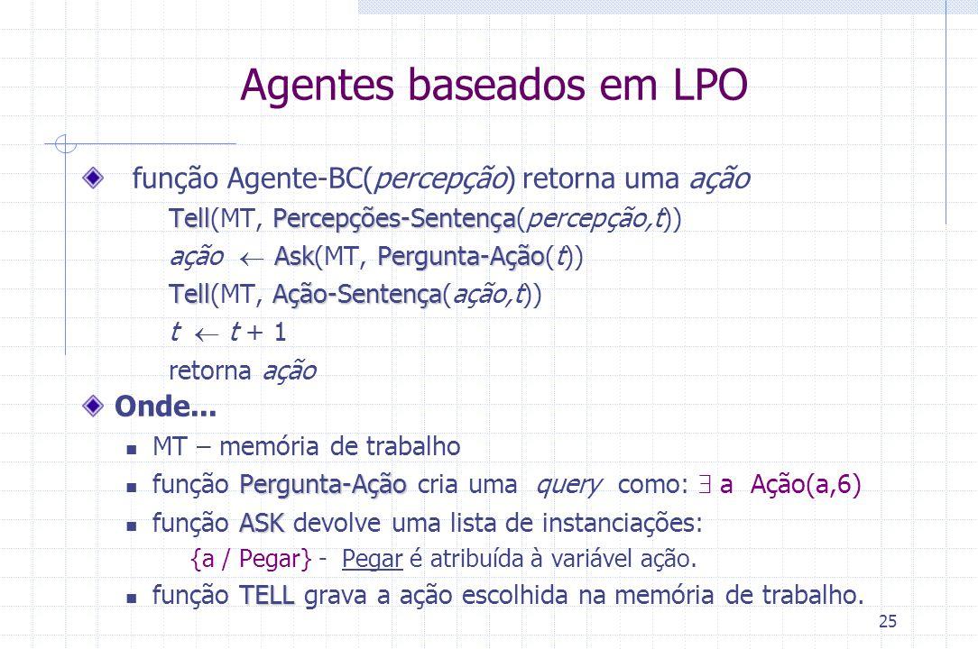 25 Agentes baseados em LPO função Agente-BC(percepção) retorna uma ação TellPercepções-Sentença Tell(MT, Percepções-Sentença(percepção,t)) AskPergunta