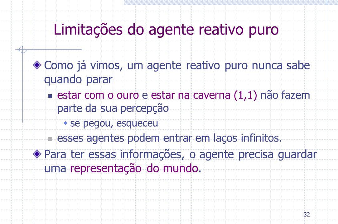 32 Limitações do agente reativo puro Como já vimos, um agente reativo puro nunca sabe quando parar estar com o ouro e estar na caverna (1,1) não fazem