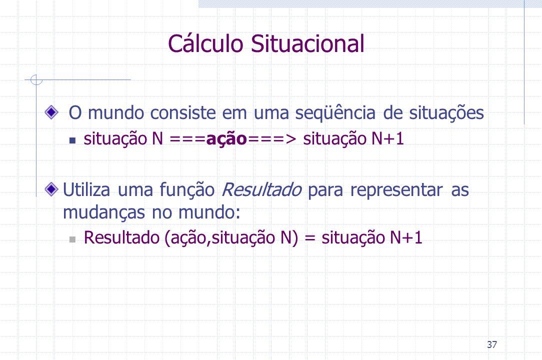 37 Cálculo Situacional O mundo consiste em uma seqüência de situações situação N ===ação===> situação N+1 Utiliza uma função Resultado para representa