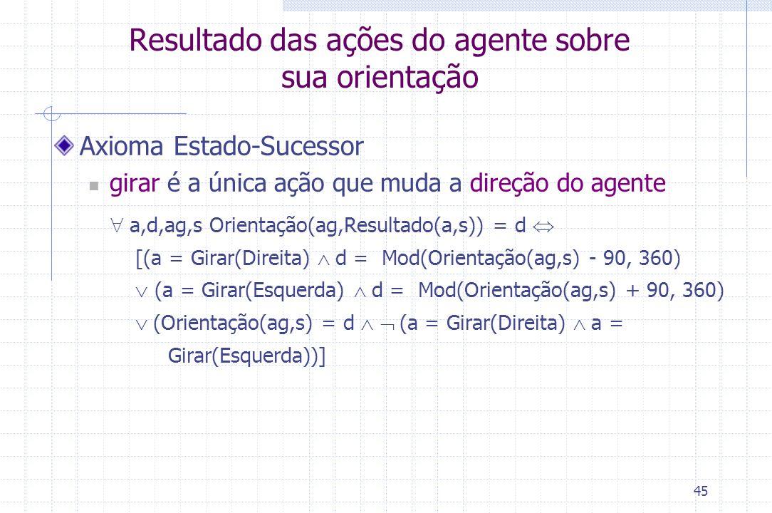 45 Axioma Estado-Sucessor girar é a única ação que muda a direção do agente  a,d,ag,s Orientação(ag,Resultado(a,s)) = d  [(a = Girar(Direita)  d