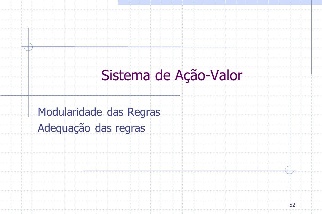 52 Sistema de Ação-Valor Modularidade das Regras Adequação das regras
