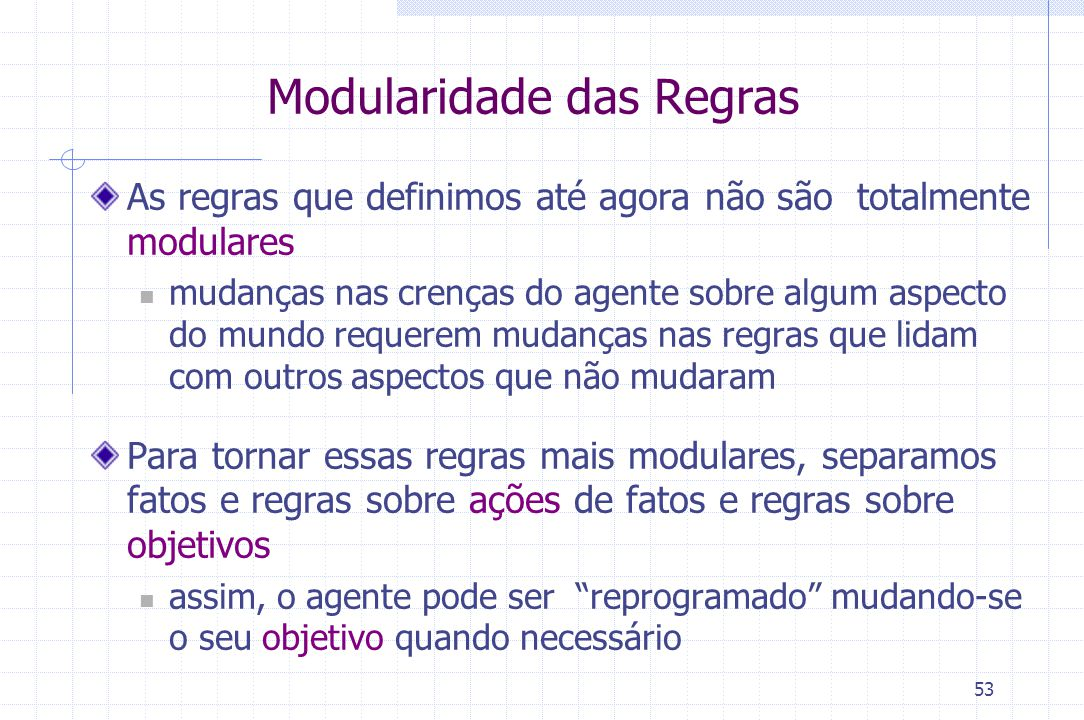 53 As regras que definimos até agora não são totalmente modulares mudanças nas crenças do agente sobre algum aspecto do mundo requerem mudanças nas re