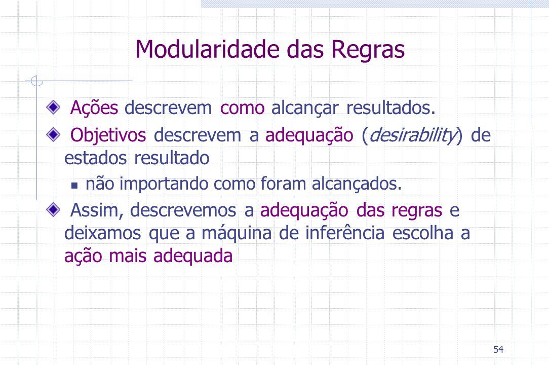 54 Ações descrevem como alcançar resultados. Objetivos descrevem a adequação (desirability) de estados resultado não importando como foram alcançados.