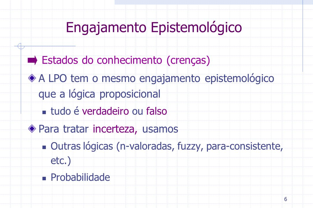 6 Engajamento Epistemológico Estados do conhecimento (crenças) A LPO tem o mesmo engajamento epistemológico que a lógica proposicional tudo é verdadei