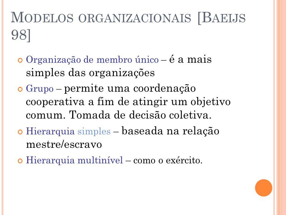 M ODELOS ORGANIZACIONAIS [B AEIJS 98] Organização de membro único – é a mais simples das organizações Grupo – permite uma coordenação cooperativa a fim de atingir um objetivo comum.