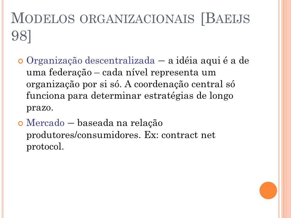 M ODELOS ORGANIZACIONAIS [B AEIJS 98] Organização descentralizada – a idéia aqui é a de uma federação – cada nível representa um organização por si só.