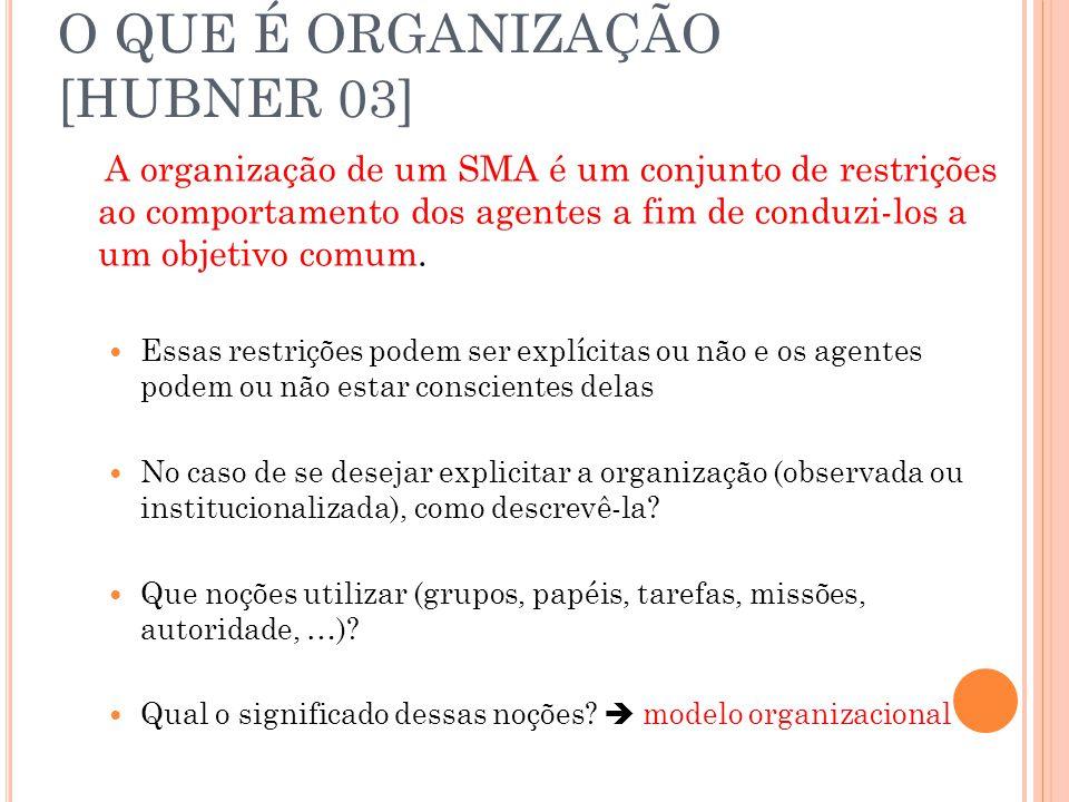 O QUE É ORGANIZAÇÃO [HUBNER 03] A organização de um SMA é um conjunto de restrições ao comportamento dos agentes a fim de conduzi-los a um objetivo comum.