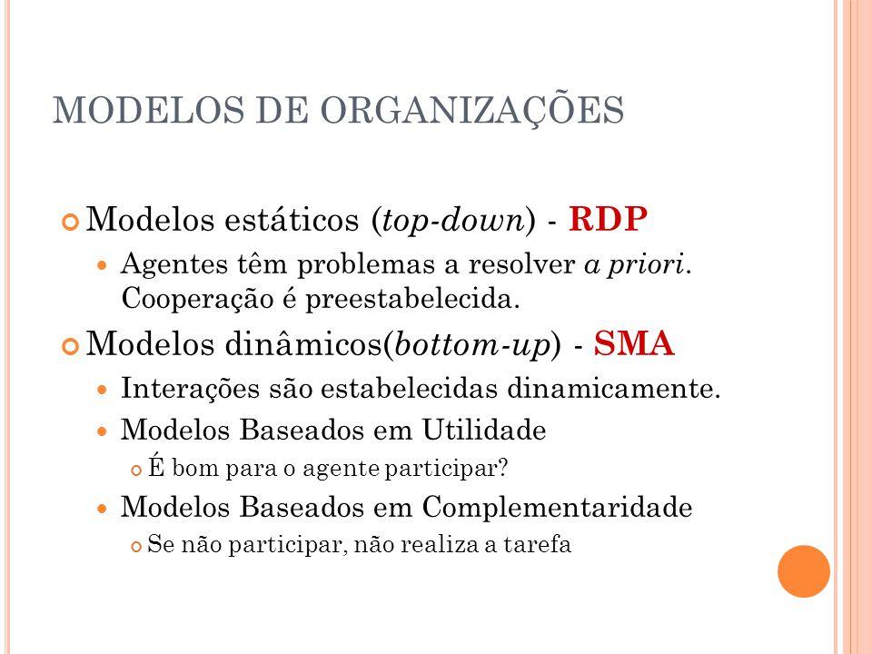 MODELOS DE ORGANIZAÇÕES Modelos estáticos ( top-down ) - RDP Agentes têm problemas a resolver a priori.