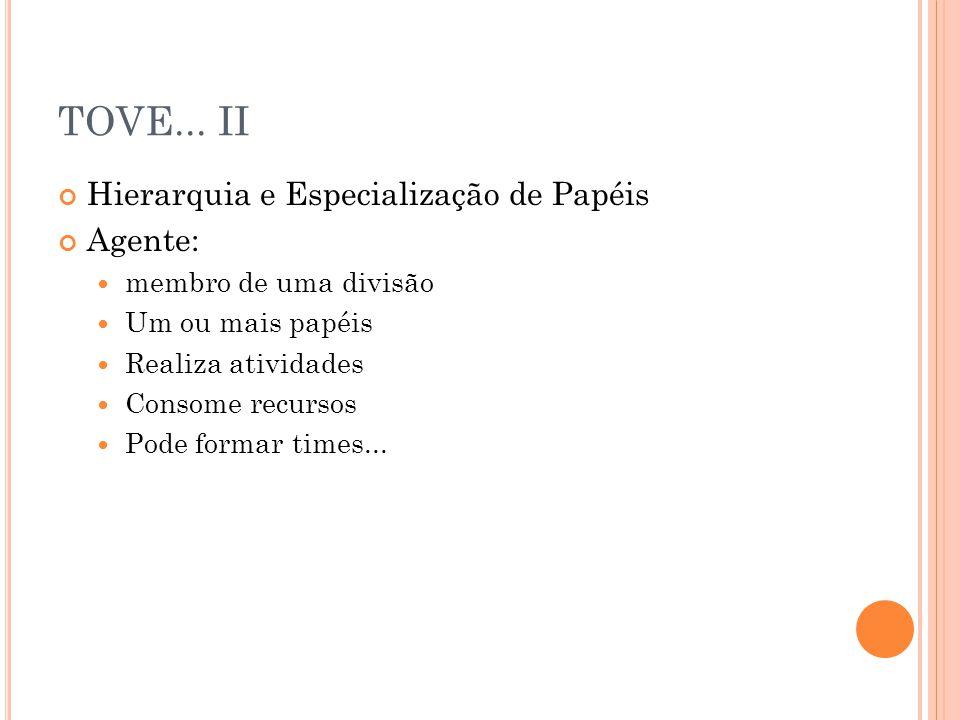 TOVE...