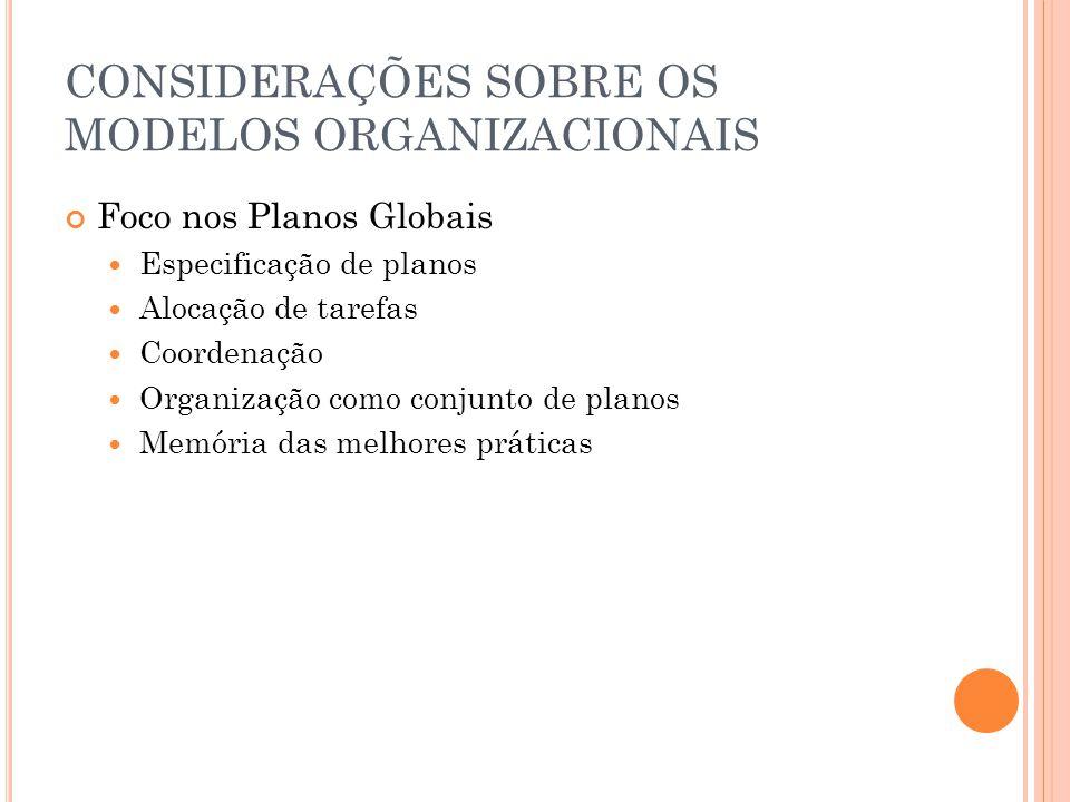 CONSIDERAÇÕES SOBRE OS MODELOS ORGANIZACIONAIS Foco nos Planos Globais Especificação de planos Alocação de tarefas Coordenação Organização como conjunto de planos Memória das melhores práticas