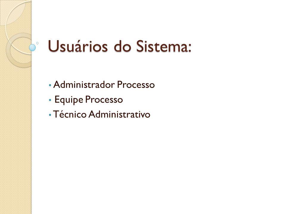 Casos de Usos: Login Registrar Processo Manipular Processo Enviar Processo Enviar Alerta (SubSistema) Receber Processo (Concorrência) Arquivar Processo