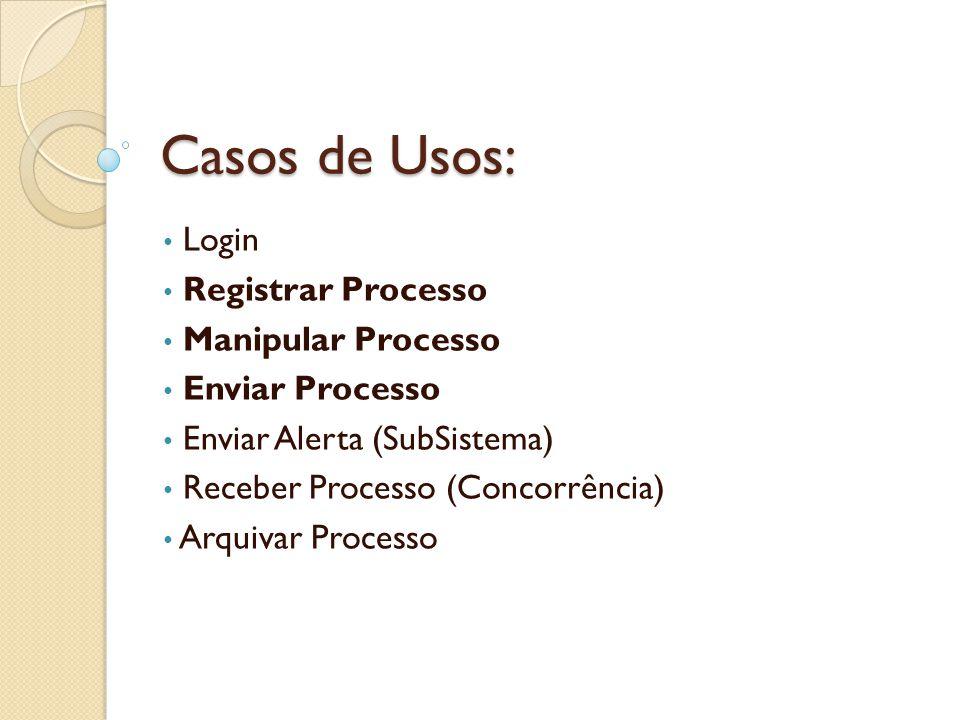 Casos de Usos: Login Registrar Processo Manipular Processo Enviar Processo Enviar Alerta (SubSistema) Receber Processo (Concorrência) Arquivar Process