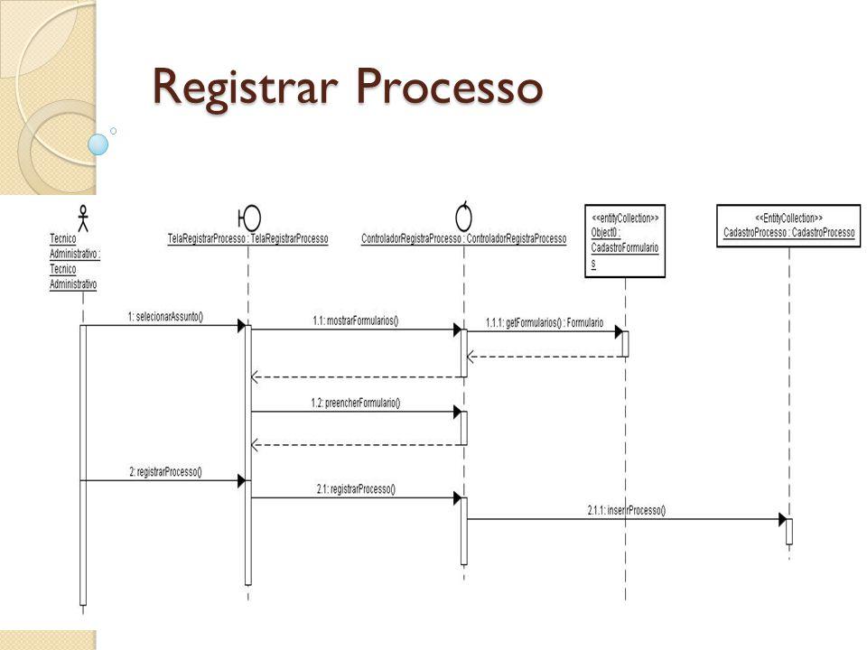 Registrar Processo