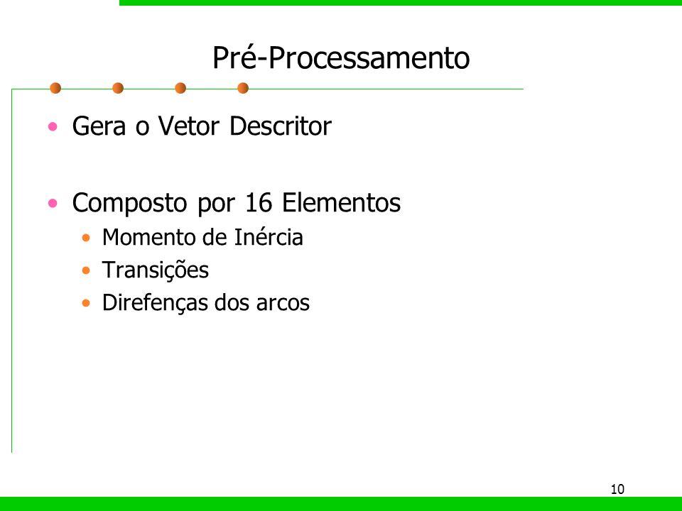 10 Pré-Processamento Gera o Vetor Descritor Composto por 16 Elementos Momento de Inércia Transições Direfenças dos arcos