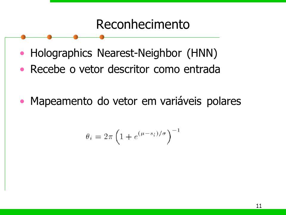 11 Reconhecimento Holographics Nearest-Neighbor (HNN) Recebe o vetor descritor como entrada Mapeamento do vetor em variáveis polares