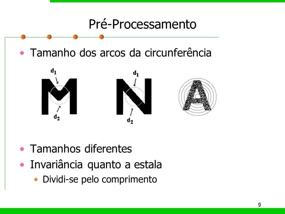 9 Pré-Processamento Tamanho dos arcos da circunferência Tamanhos diferentes Invariância quanto a estala Dividi-se pelo comprimento
