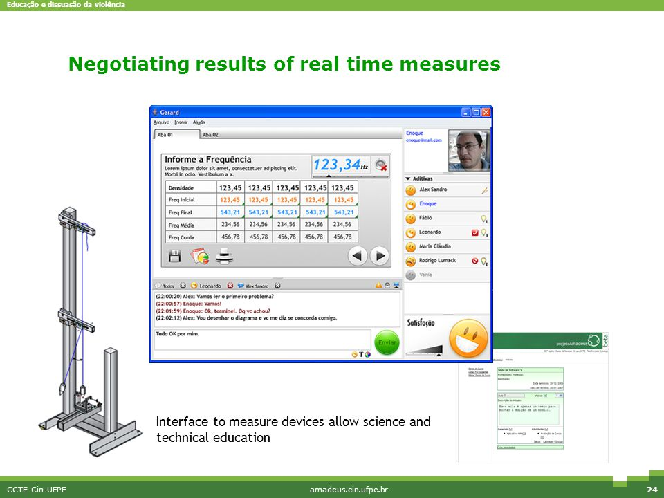 Educação e dissuasão da violência CCTE-Cin-UFPEamadeus.cin.ufpe.br24 Interface to measure devices allow science and technical education Negotiating results of real time measures