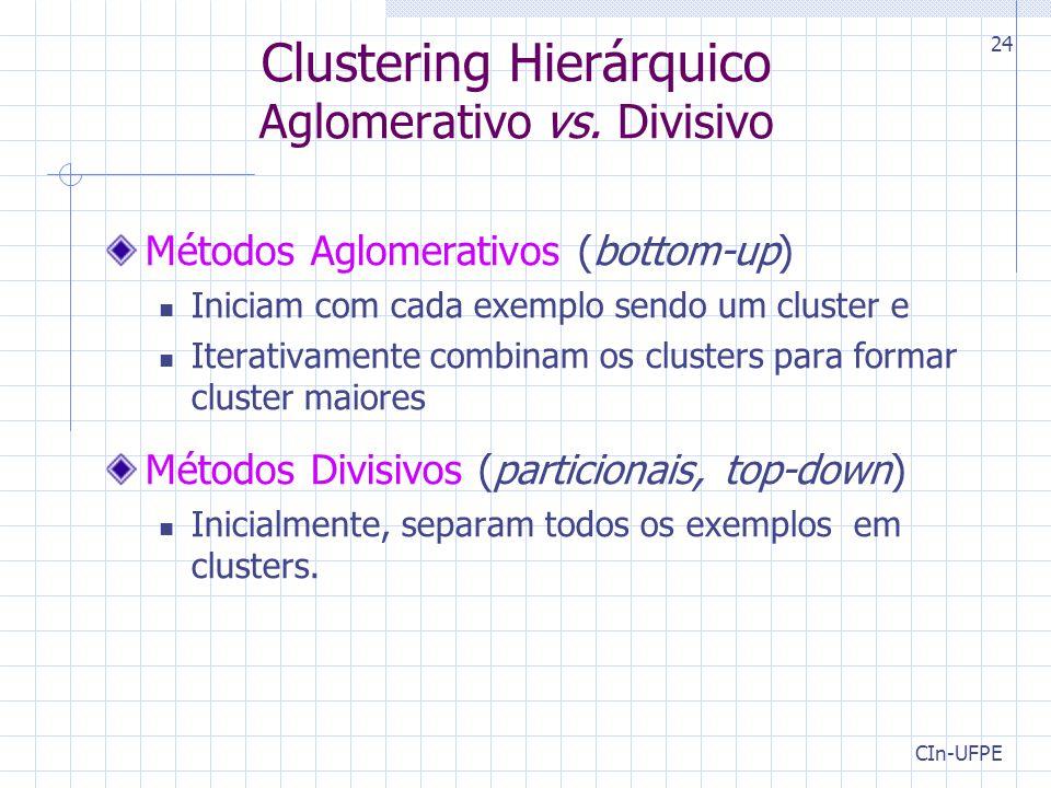CIn-UFPE 24 Clustering Hierárquico Aglomerativo vs.