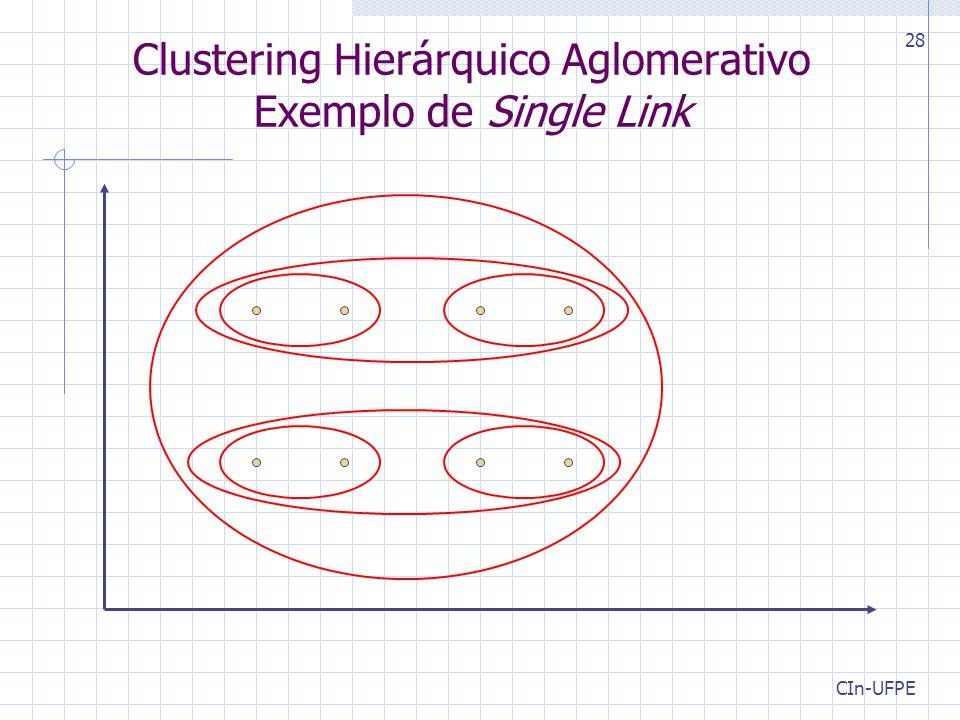 CIn-UFPE 28 Clustering Hierárquico Aglomerativo Exemplo de Single Link