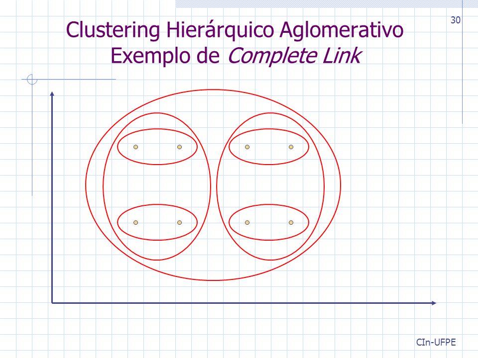 CIn-UFPE 30 Clustering Hierárquico Aglomerativo Exemplo de Complete Link