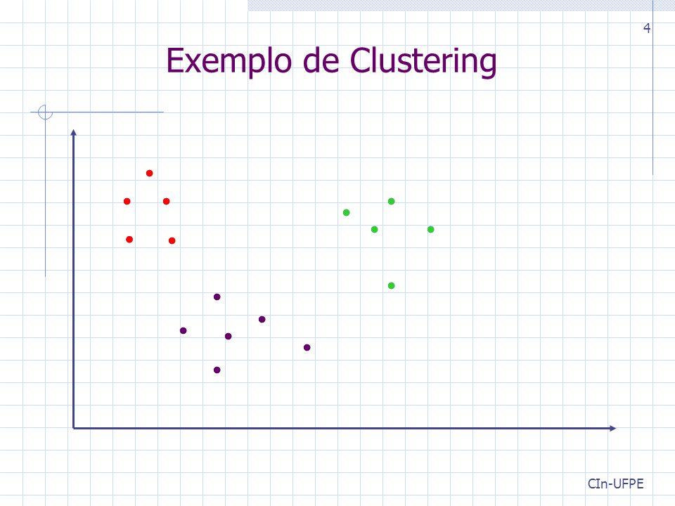 CIn-UFPE 4. Exemplo de Clustering...............................