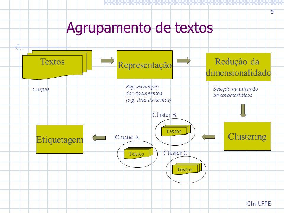 9 Representação dos documentos (e.g.