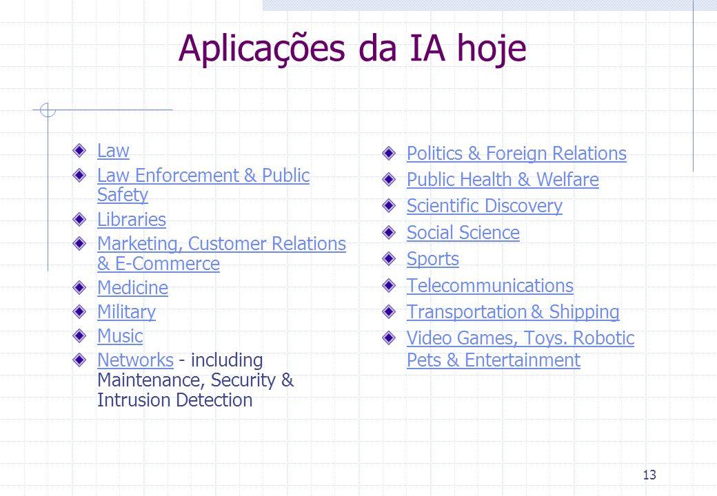 12 Aplicações da IA hoje Agriculture, Natural Resource Management, and the Environment Architecture & Design Art Artificial Noses Astronomy & Space Ex